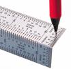 Измерение и маркировка