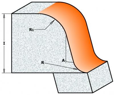 Фрезы S-профиль по искусственному камню