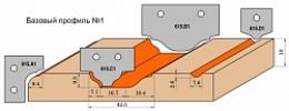 Комплекты профильных ножей для фрез 615.004.01